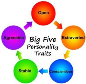 big_five_personality_model