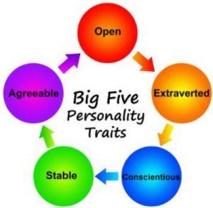 big_five_personality_model
