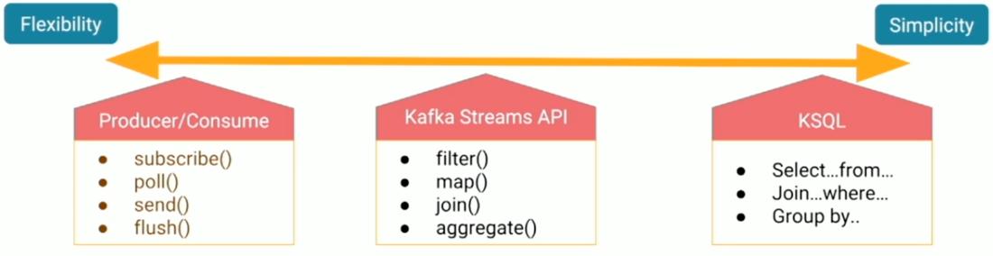 Kafka Summit London 2018 - Ops and Monitoring - part 1 - Criteo Labs